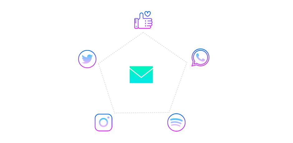 Social Media e Mail marketing